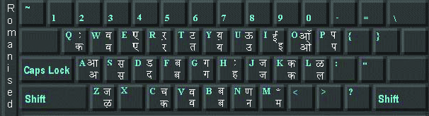 Google Hindi Search - Romanised Keyboard Layout